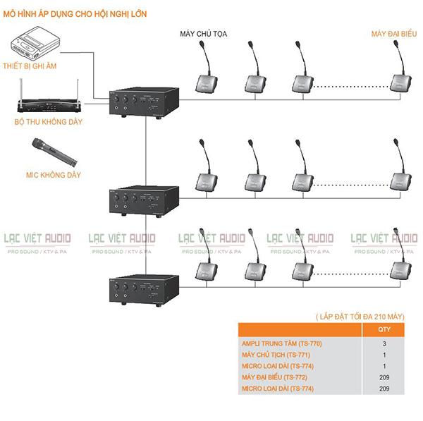 Sơ đồ hệ thống âm thanh phòng họp TOA TS 770