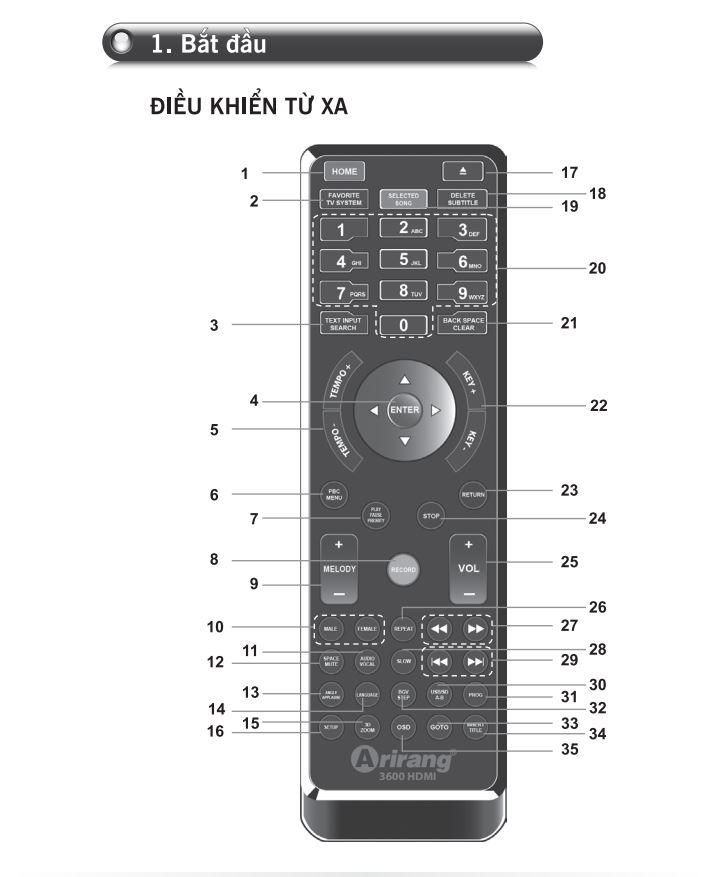 điều khiển tư xa sản phẩm Arirang 3600HDMI