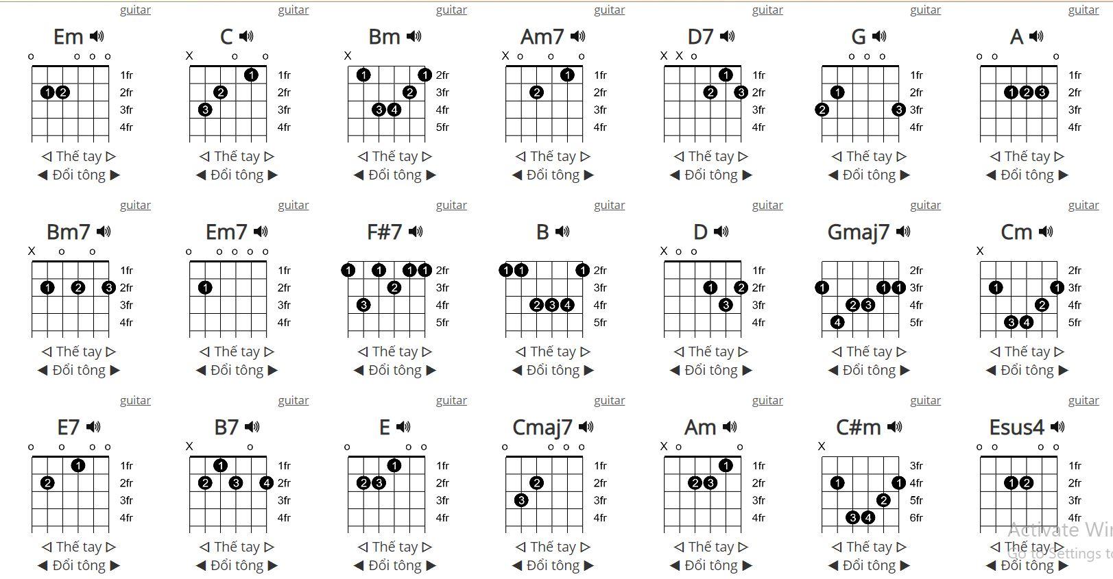 Hợp âm guitar Anh Cần Thời Gian Để TRái Tim Mau Lành Lại