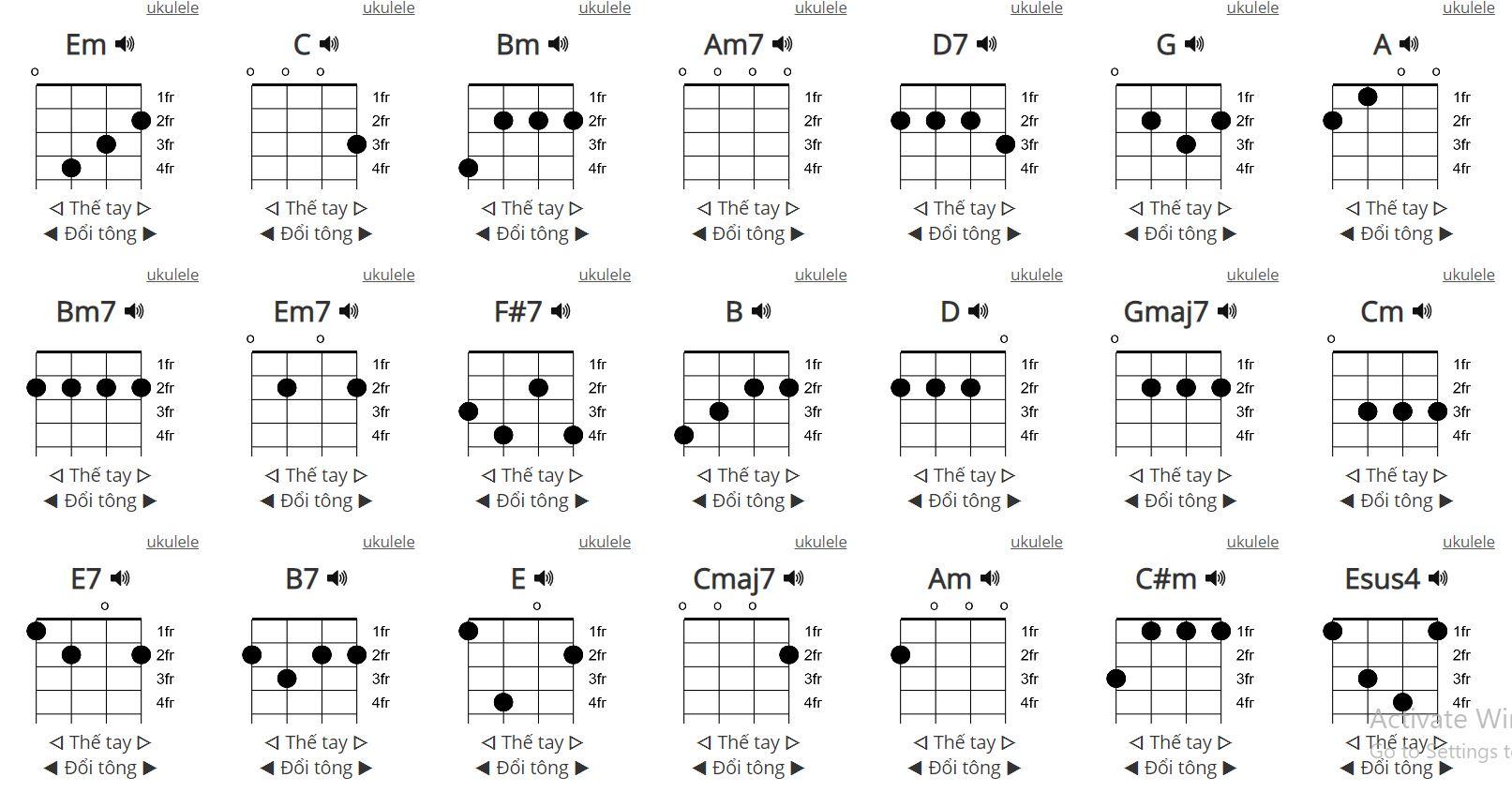Hợp âm ukulele Anh Cần Thời Gian Để TRái Tim Mau Lành Lại