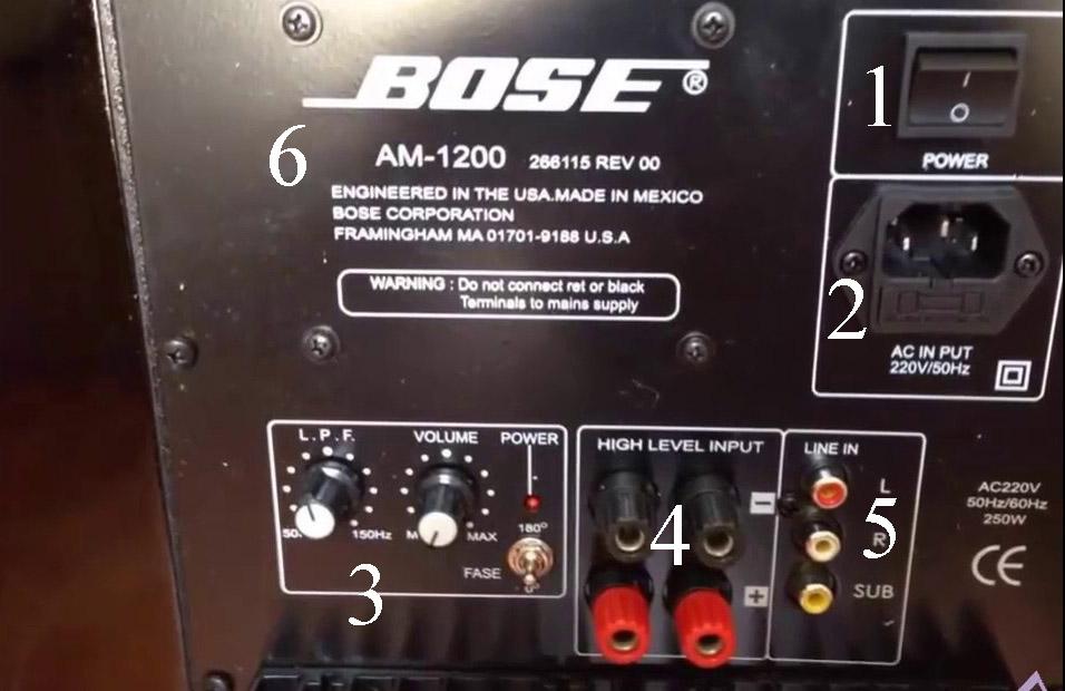 6 khu vực kết nối chính của loa siêu trầm BOSE Am 1200