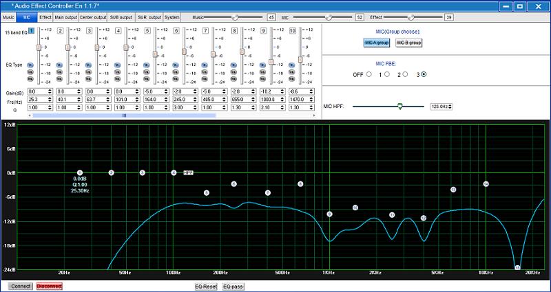 Cách chỉnh vang số với 15 cần EQ cho đường mic thực tế