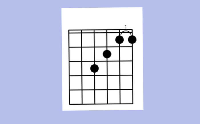 Hướng dẫn bấm hợp âm guitar cơ bản