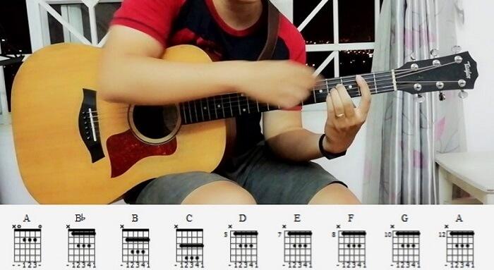 Cách đọc các hợp âm guitar cơ bản