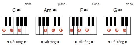 Hợp âm Piano bài hát dừng thương Datkaa