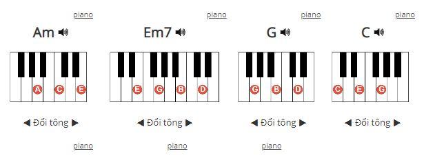 Hợp âm dành cho đàn Piano bài hát sóng gió - Jack K-ICM