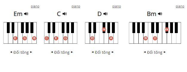 Hợp âm bài hát dành cho đàn Piano