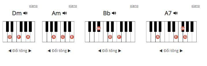 Hợp âm dành cho Piano một cú lừa