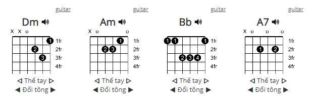 Hợp âm dành cho guitar một cú lừa