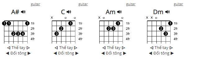 Hợp âm lời bài hát bạc phận dành cho đàn guitar