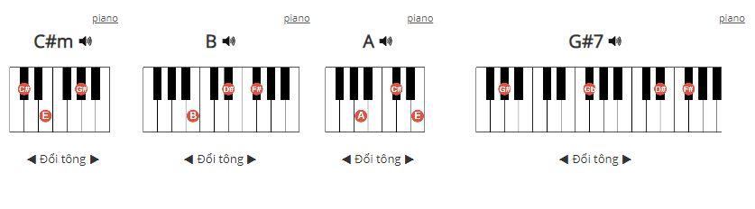 Hợp âm lời bài hát bạc phận dành cho Piano