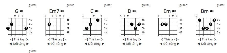 Hợp âm lời bài hát dành cho guitar