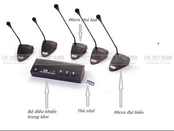 Micro cổ ngỗng Bosch là một trong những dòng thiết bị được bán chạy và ưa chuộng nhất
