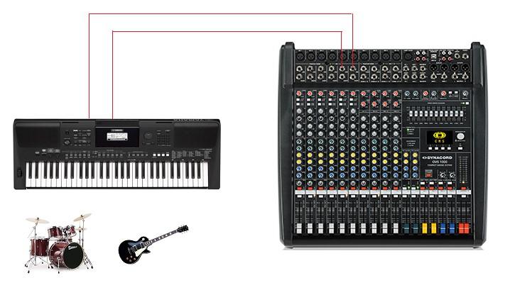 Cắm các loại nhạc cụ vào mixer