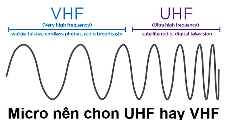Lựa chọn micro karaoke không dây cần quan tâm đến công nghệ sóng UHF hay VHF