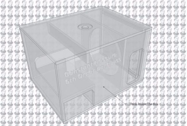 Cấu trúc và thiết kế vỏ thùng Loa SUB Nexo Ls1200
