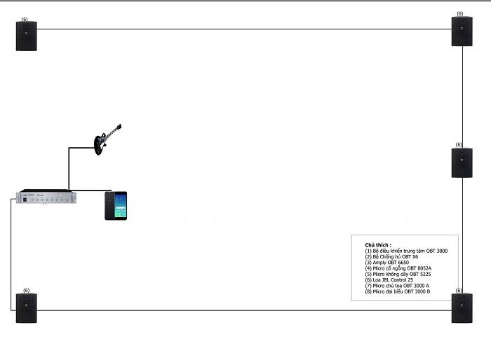 Mô hình lắp đặt âm thanh cho quán cà phê chuẩn