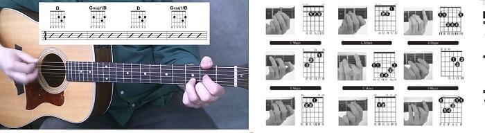 Tại sao phải học hợp âm guitar cơ bản?