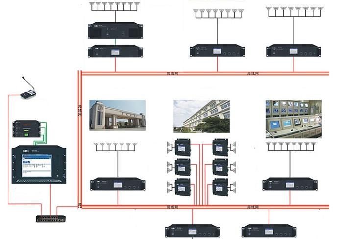 Âm thanh thông báo tòa nhà với mức đầu tư cao