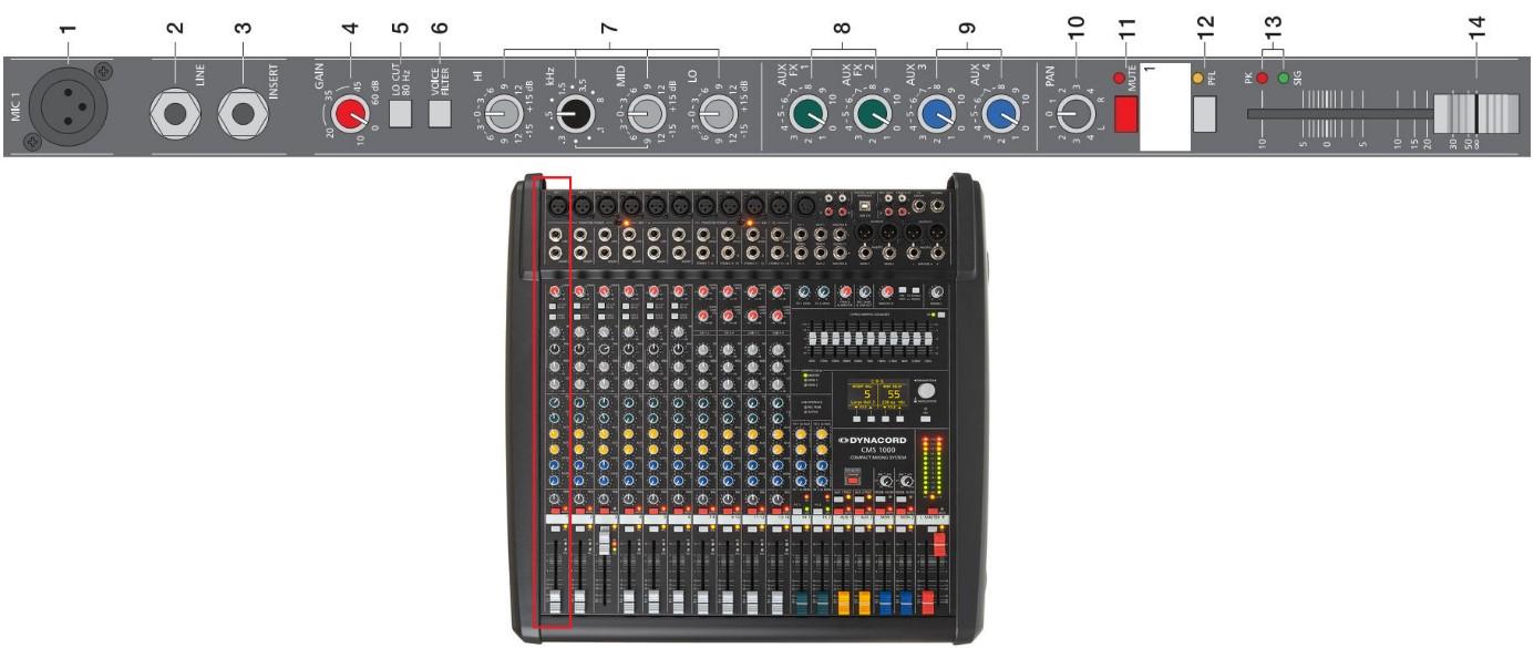 Cách chỉnh đường Mic trên bàn mixer Dynacord CMS 1000