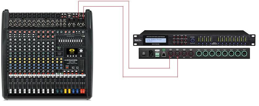 Từ bàn mixer đến thiết bị xử lý tín hiệu