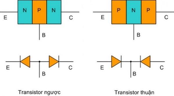 Transistor NPN, PNP là gì?