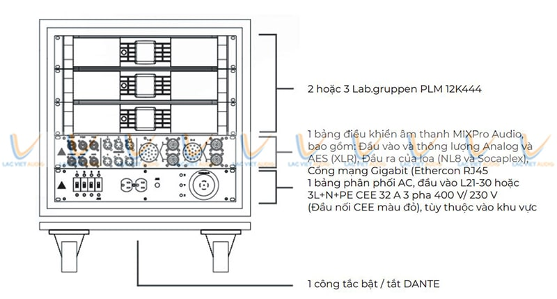 Thiết kế loa MIX M-18 hiện đại chắc chắn