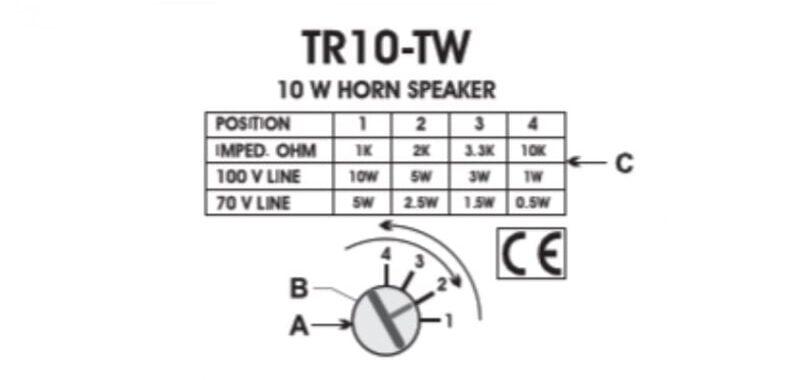 Công suất đầu ra của loa Paso TR-10TW
