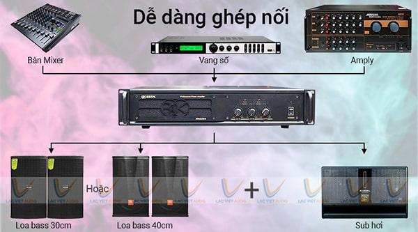 Cục đẩy BIK VM 630A với khả năng ghép nối dễ dàng