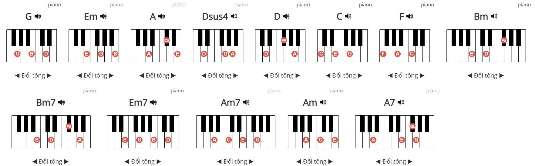 Hợp âm piano Cung Đàn Vỡ Đôi