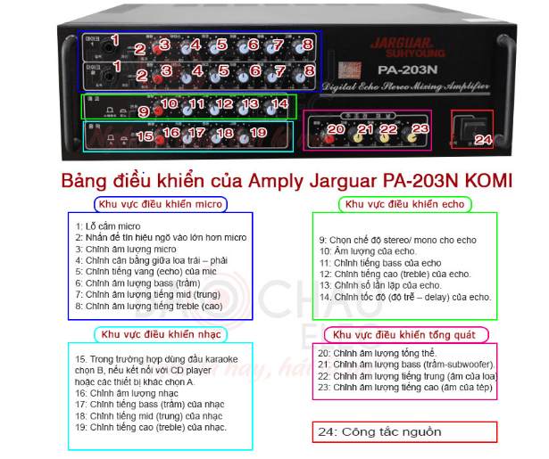 Hình ảnh cách chỉnh amply karaoke