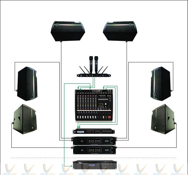 Dàn thiết bị karaoke cho kinh doanh