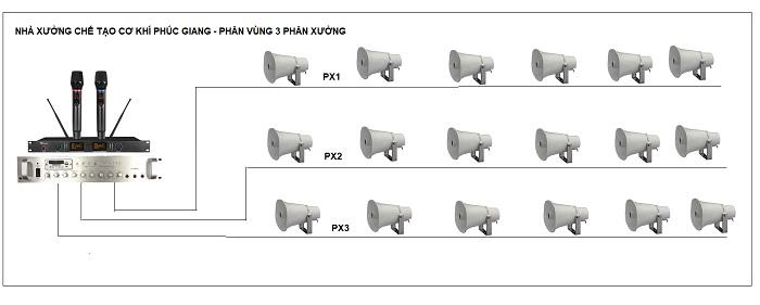 Sơ đồ nguyên lý được Lạc Việt Audio phác thảo để khác hàng hình dung hệ thống âm thanh