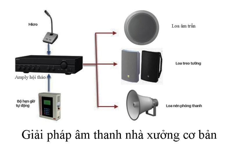 Một hệ thống âm thanh nhà xưởng mẫu đơn giản nhất