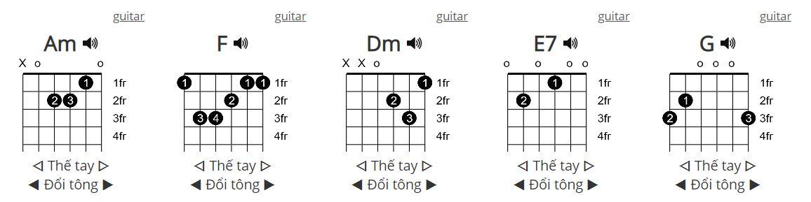 Hãy Trao Cho Anh - hợp âm guitar