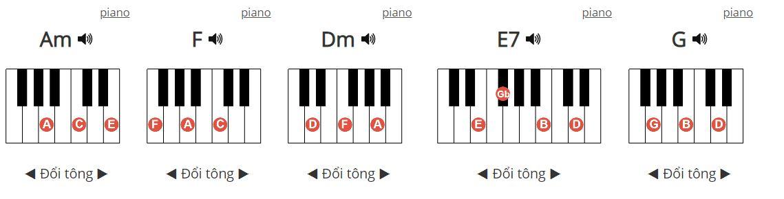 Hãy Trao Cho Anh - hợp âm piano