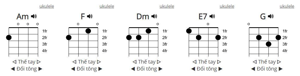 Hãy Trao Cho Anh - hợp âm ukulele