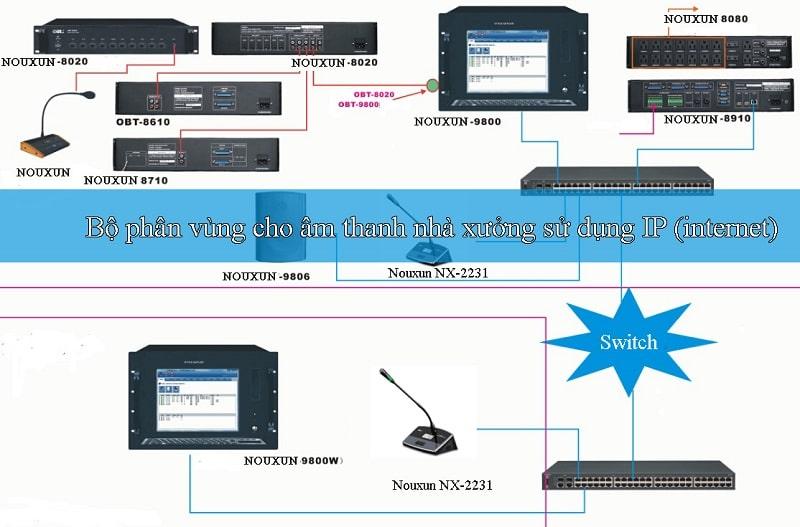 Hệ thống âm thanh phân vùng IP cho nhà xưởng Lạc Việt audio