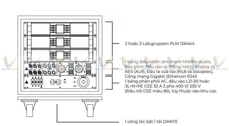 Hệ thống kinh kiện của loa MIX X-18 hàng đầu thế giới