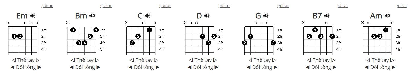 Em Gì Ơi - hợp âm guitar