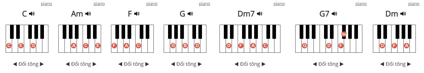 Hợp âm piano Ăn Sáng Nha