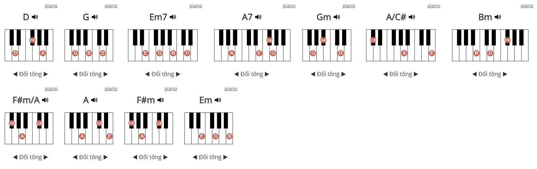 Hợp âm dành cho Piano