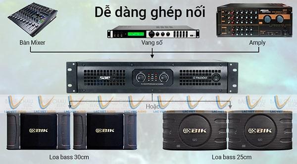 Kết nối thiết bị cục đẩy karaoke dễ dàng với mọi thiết bị