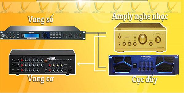 Vang số và vang cơ dùng phối ghép với nhiều thiết bị dùng trong bộ dàn karaoke