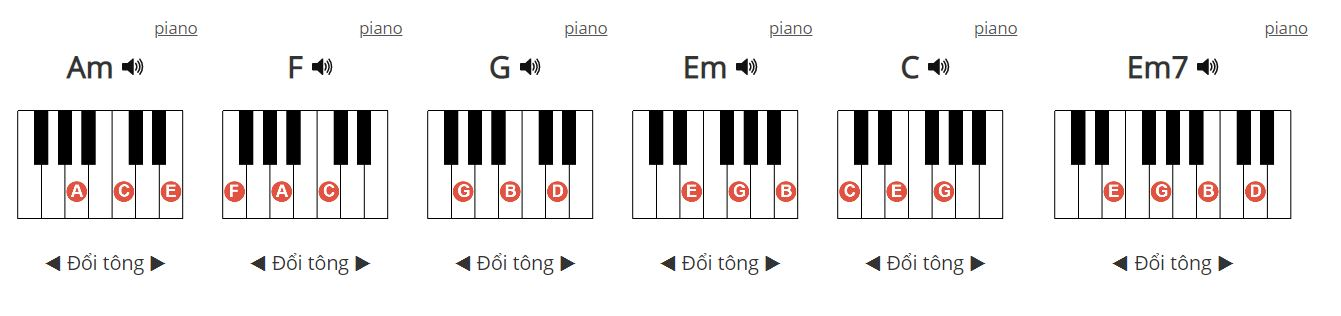 Là Một Thằng Con Trai - hợp âm piano