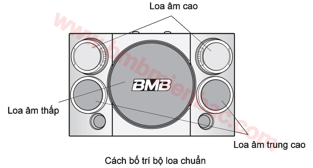 loa-bmb-cse-a1