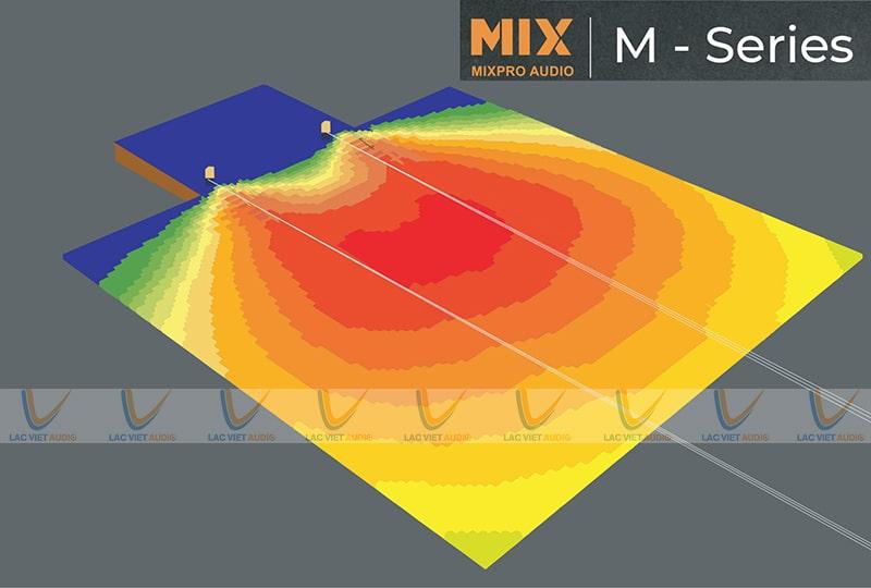 Phổ âm của MIX M – 12
