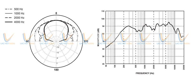 Loa treo tường PASO C37/6-EN có dải tần số rộng