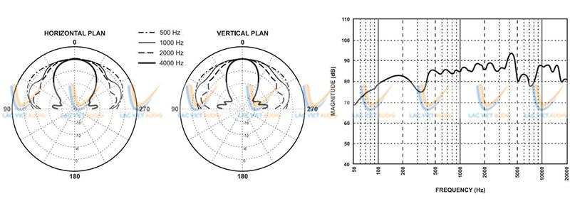 Loa treo tường Paso hoạt động với dải tần số rộng