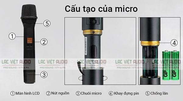 Cấu tạo chi tiết tay micro không dây Relacart